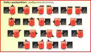 Skamet-wyjścia-spalin-300x183